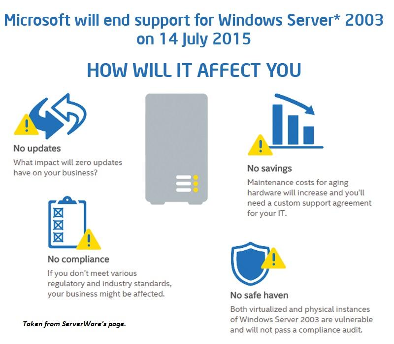 https://247livesupport.biz/pics/Server%202003.jpg